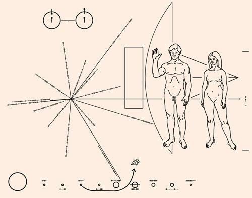 pioneer-plakette