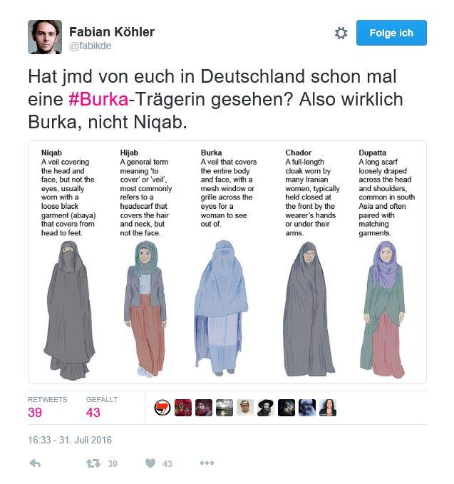 burka-niqab