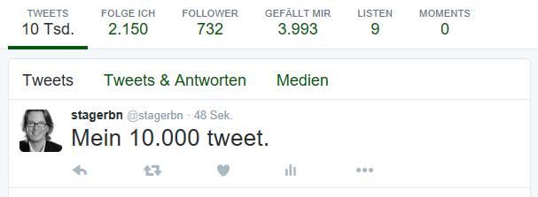 10000-tweets